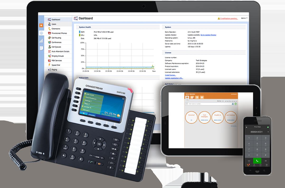 Soluzioni VoIP per la tua azienda